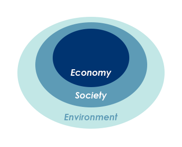 sustainability_diagram